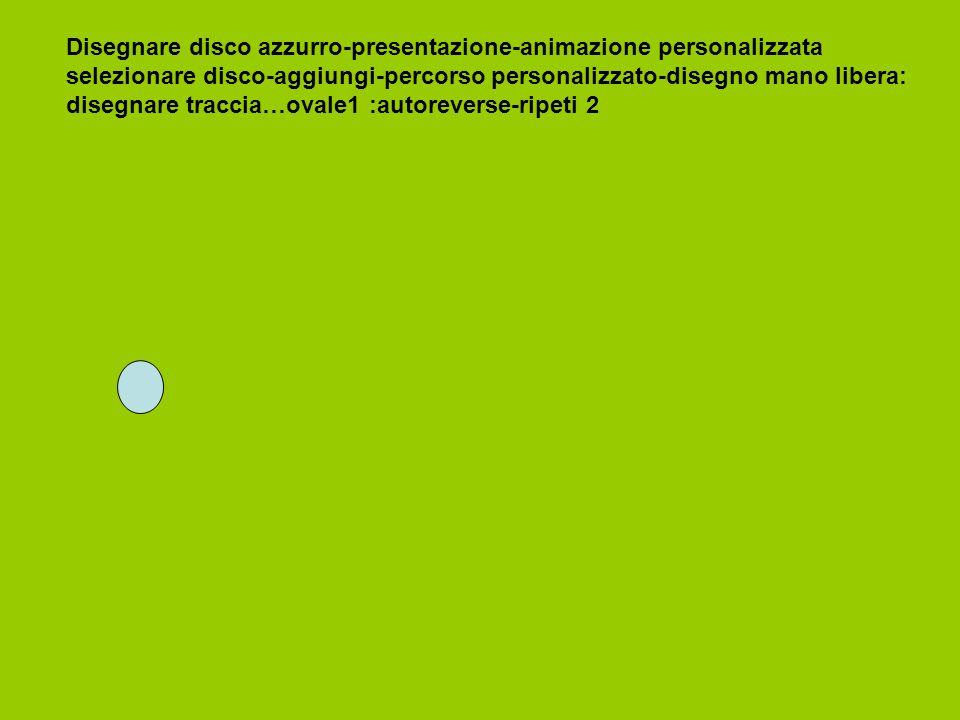 Disegnare disco azzurro-presentazione-animazione personalizzata selezionare disco-aggiungi-percorso personalizzato-disegno mano libera: disegnare trac