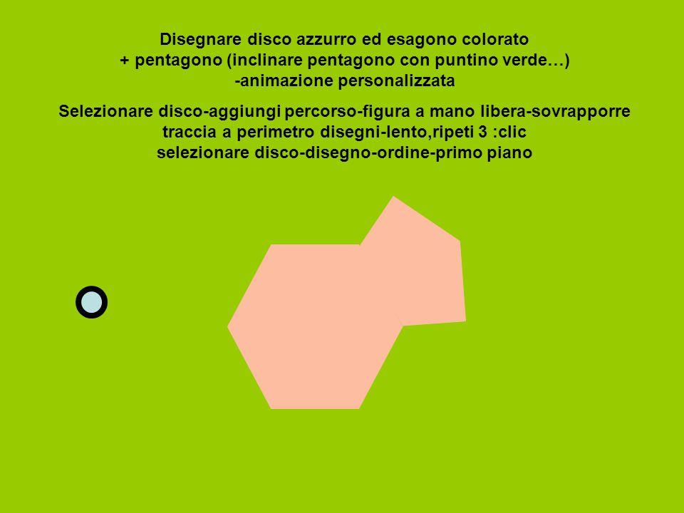 Disegnare disco azzurro ed esagono colorato + pentagono (inclinare pentagono con puntino verde…) -animazione personalizzata Selezionare disco-aggiungi
