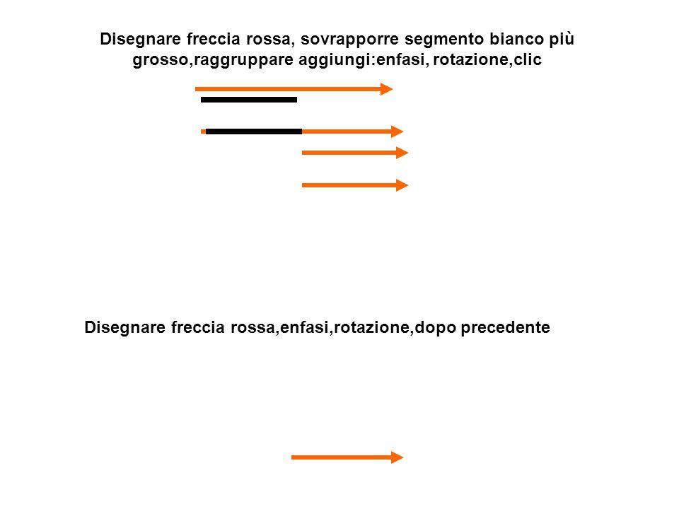Disegnare freccia rossa, sovrapporre segmento bianco più grosso,raggruppare aggiungi:enfasi, rotazione,clic Disegnare freccia rossa,enfasi,rotazione,d
