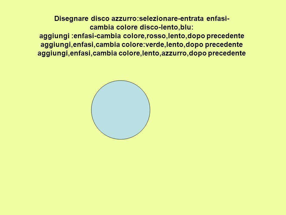 Disegnare disco azzurro:selezionare-entrata enfasi- cambia colore disco-lento,blu: aggiungi :enfasi-cambia colore,rosso,lento,dopo precedente aggiungi