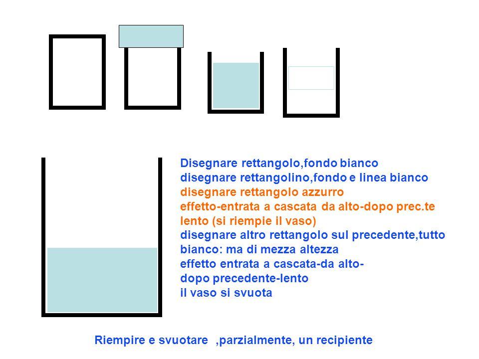 Disegnare rettangolo,fondo bianco disegnare rettangolino,fondo e linea bianco disegnare rettangolo azzurro effetto-entrata a cascata da alto-dopo prec