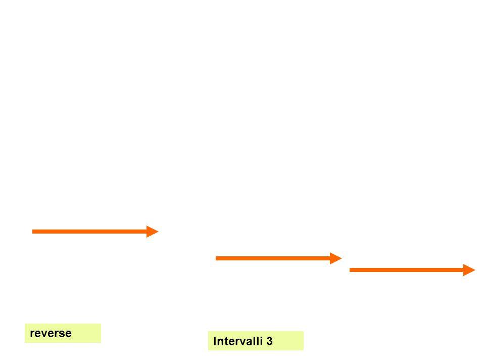 reverse Intervalli 3