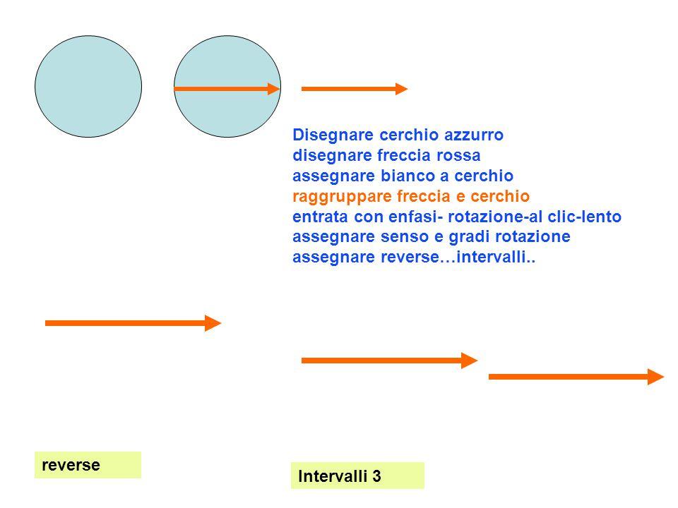 Disegnare cerchio azzurro disegnare freccia rossa assegnare bianco a cerchio raggruppare freccia e cerchio entrata con enfasi- rotazione-al clic-lento