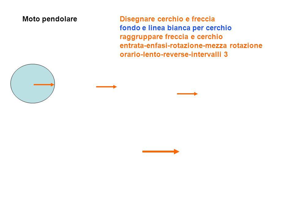 Disegnare cerchio e freccia fondo e linea bianca per cerchio raggruppare freccia e cerchio entrata-enfasi-rotazione-mezza rotazione orario-lento-rever