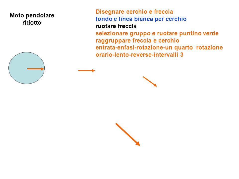 Disegnare cerchio e freccia fondo e linea bianca per cerchio ruotare freccia selezionare gruppo e ruotare puntino verde raggruppare freccia e cerchio