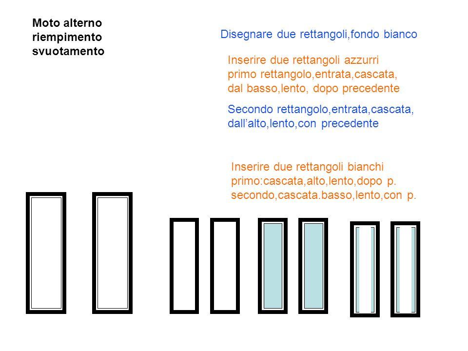Disegnare due rettangoli,fondo bianco Inserire due rettangoli azzurri primo rettangolo,entrata,cascata, dal basso,lento, dopo precedente Secondo retta