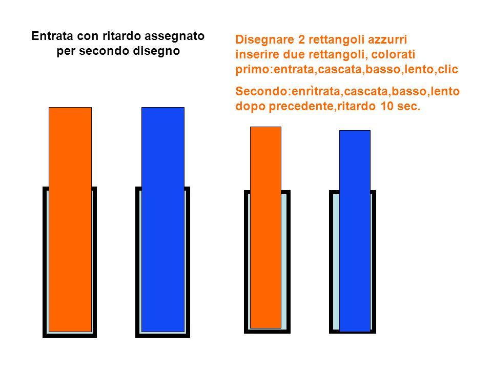 Disegnare 2 rettangoli azzurri inserire due rettangoli, colorati primo:entrata,cascata,basso,lento,clic Secondo:enrìtrata,cascata,basso,lento dopo pre
