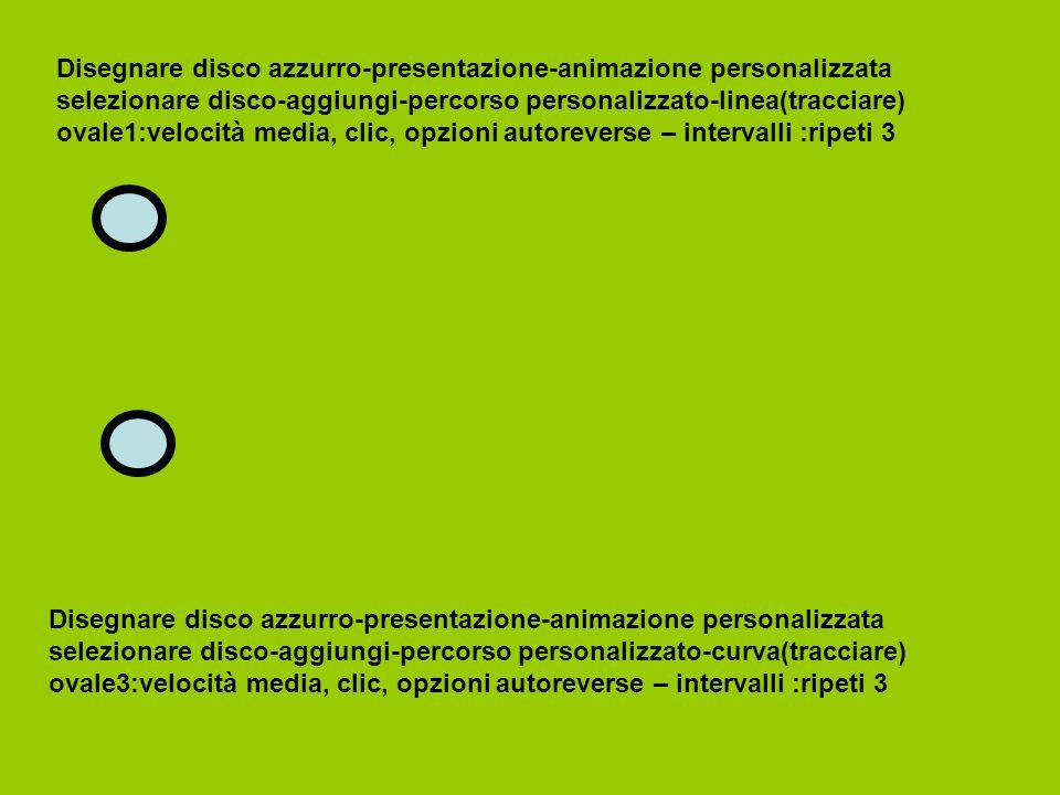 Disegnare disco azzurro-presentazione-animazione personalizzata selezionare disco-aggiungi-percorso personalizzato-linea(tracciare) ovale1:velocità me