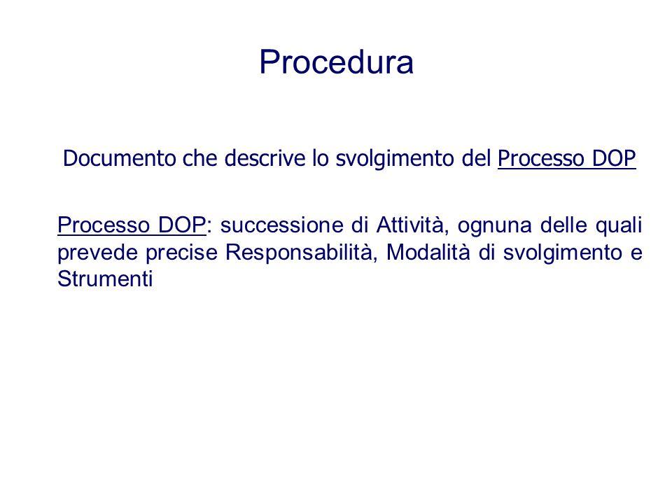 Procedura Documento che descrive lo svolgimento del Processo DOP Processo DOP: successione di Attività, ognuna delle quali prevede precise Responsabil