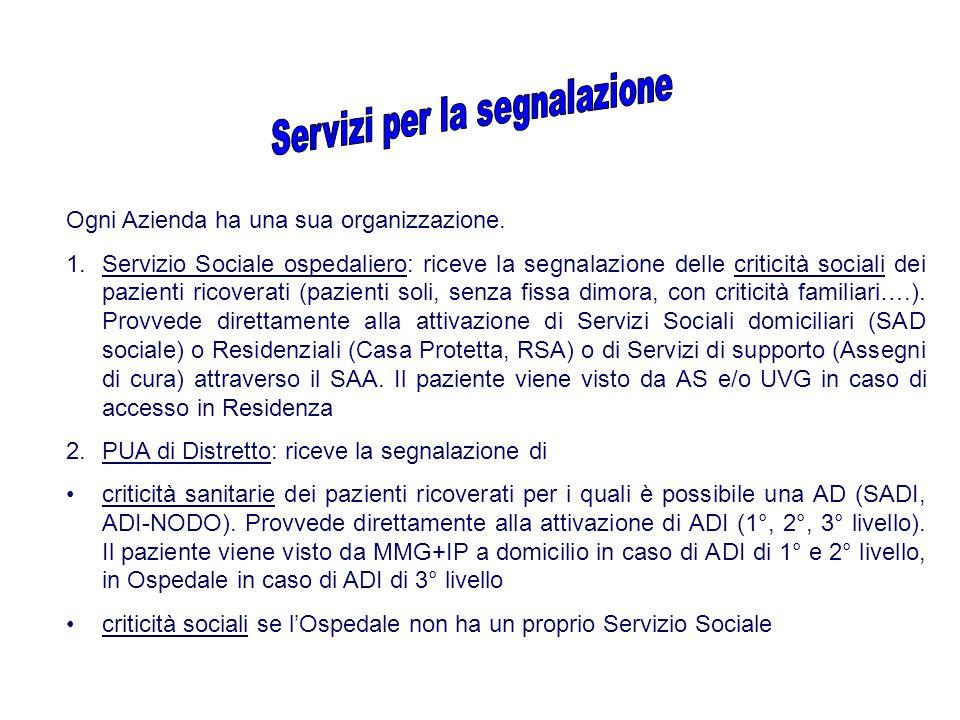 Ogni Azienda ha una sua organizzazione. 1.Servizio Sociale ospedaliero: riceve la segnalazione delle criticità sociali dei pazienti ricoverati (pazien