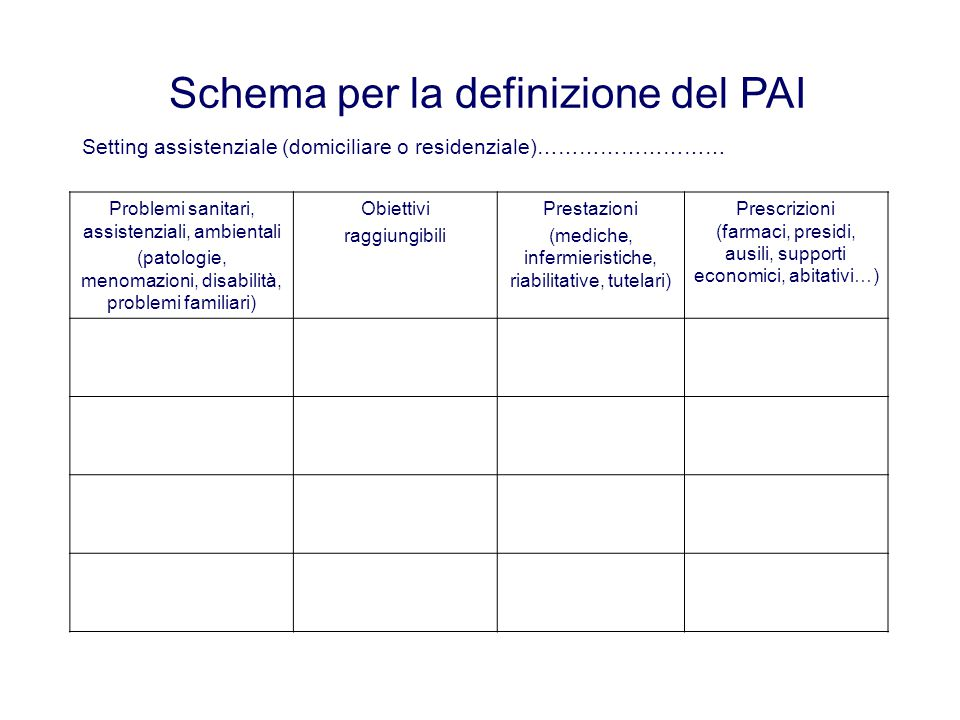 Problemi sanitari, assistenziali, ambientali (patologie, menomazioni, disabilità, problemi familiari) Obiettivi raggiungibili Prestazioni (mediche, in