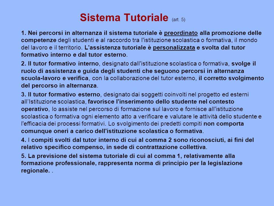 Sistema Tutoriale (art.5) 1.