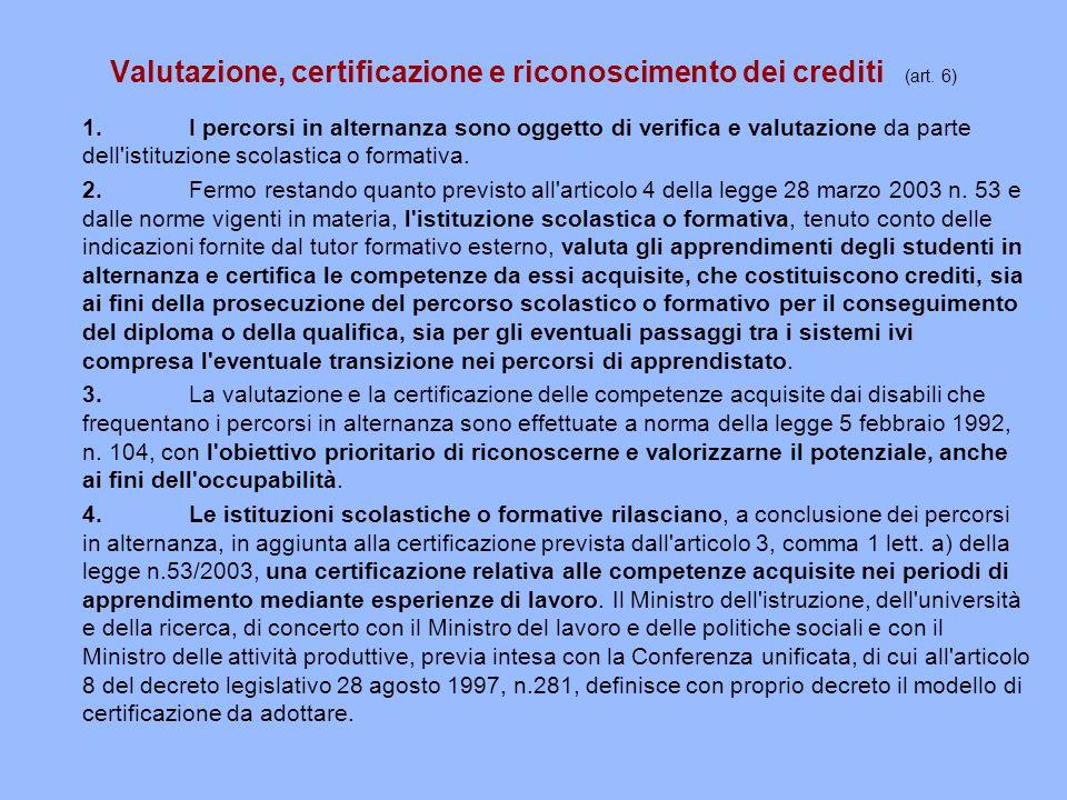 Valutazione, certificazione e riconoscimento dei crediti (art.