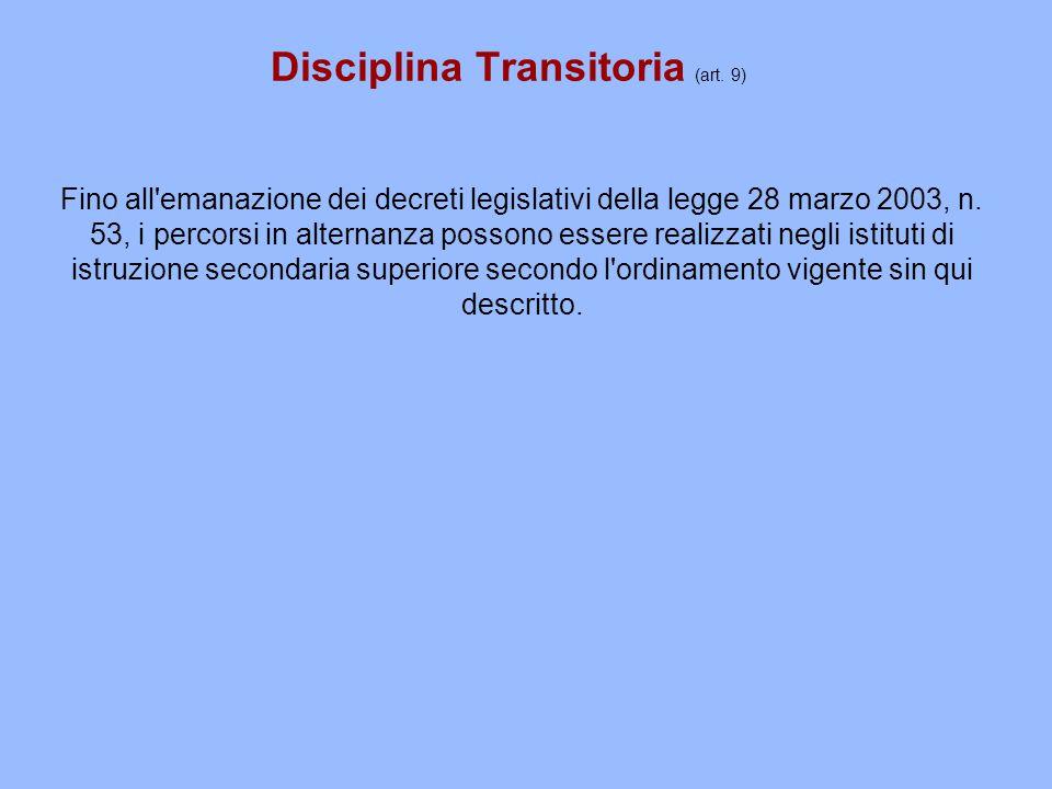 Disciplina Transitoria (art.