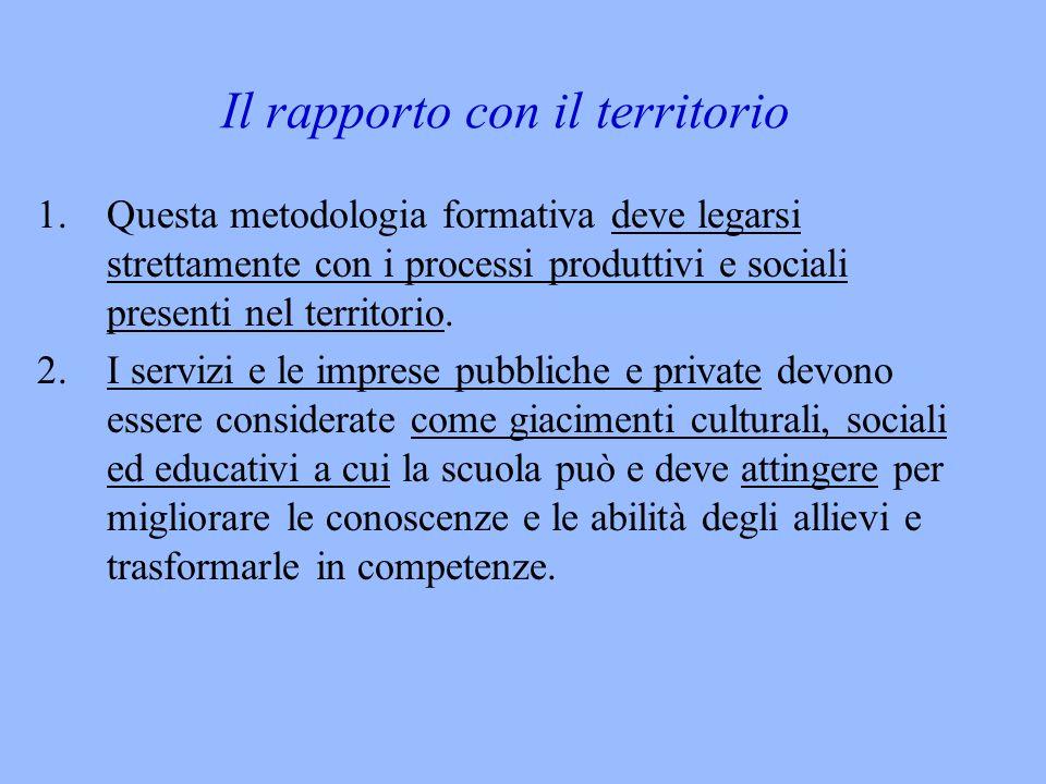Il rapporto con il territorio 1.Questa metodologia formativa deve legarsi strettamente con i processi produttivi e sociali presenti nel territorio.