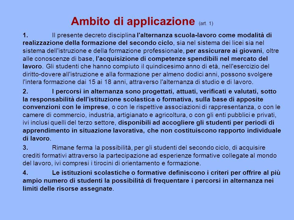 Ambito di applicazione (art.1) 1.