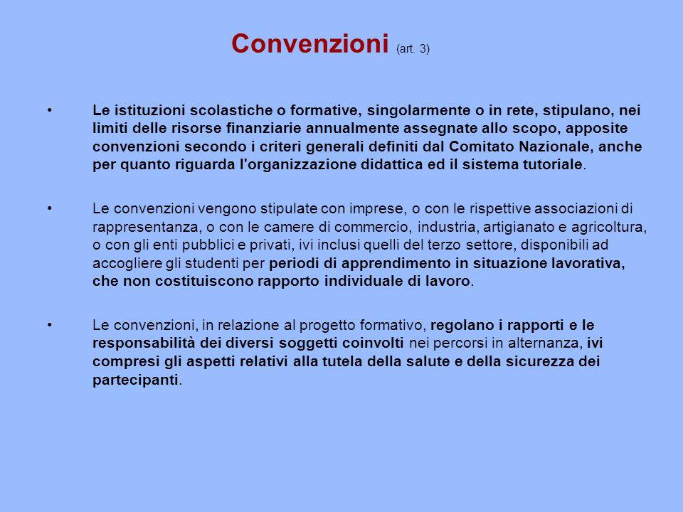 Organizzazione didattica (art.