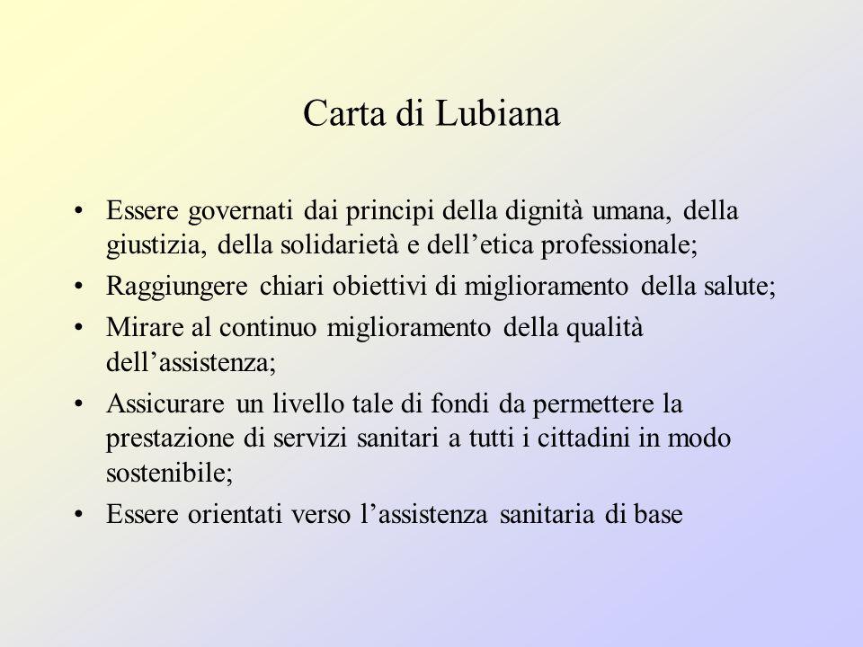Carta di Lubiana Essere governati dai principi della dignità umana, della giustizia, della solidarietà e dell'etica professionale; Raggiungere chiari