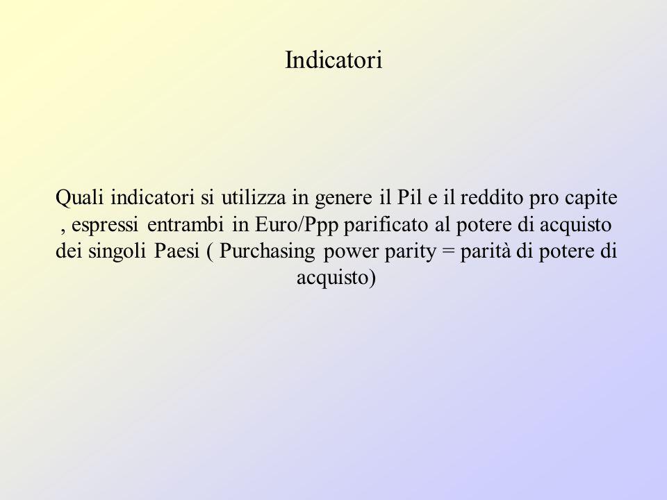 Indicatori Quali indicatori si utilizza in genere il Pil e il reddito pro capite, espressi entrambi in Euro/Ppp parificato al potere di acquisto dei singoli Paesi ( Purchasing power parity = parità di potere di acquisto)