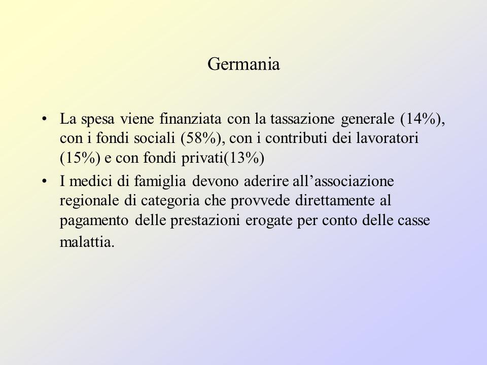Germania La spesa viene finanziata con la tassazione generale (14%), con i fondi sociali (58%), con i contributi dei lavoratori (15%) e con fondi privati(13%) I medici di famiglia devono aderire all'associazione regionale di categoria che provvede direttamente al pagamento delle prestazioni erogate per conto delle casse malattia.