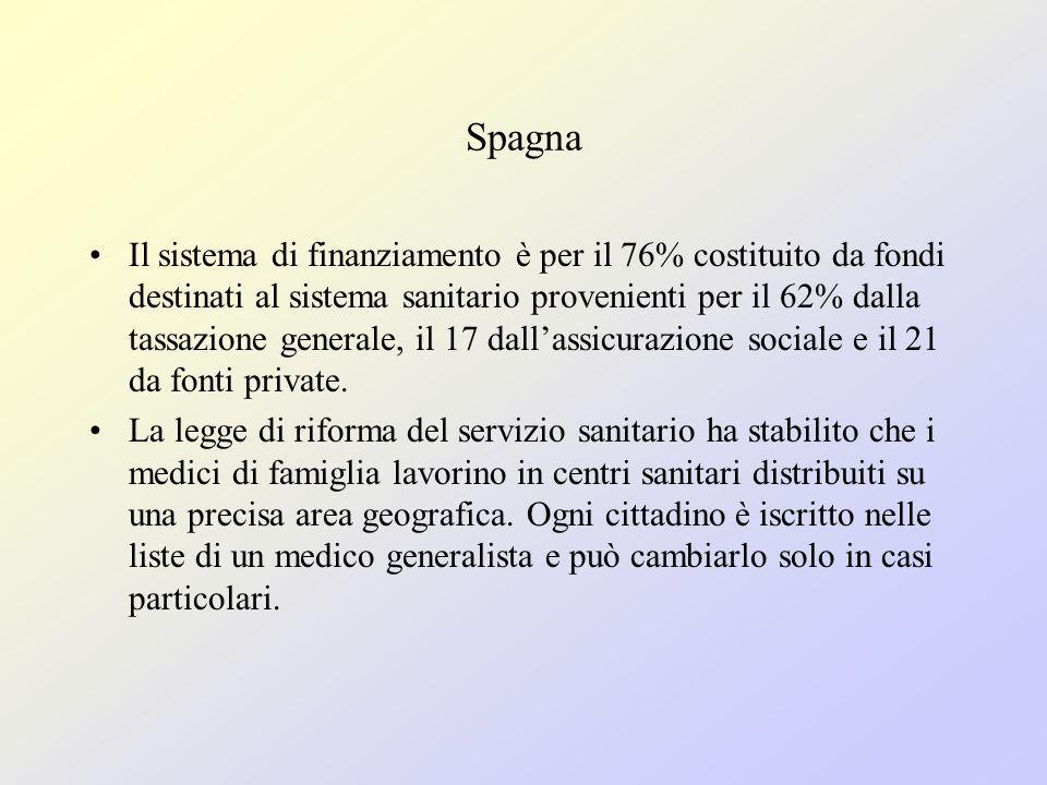 Spagna Il sistema di finanziamento è per il 76% costituito da fondi destinati al sistema sanitario provenienti per il 62% dalla tassazione generale, il 17 dall'assicurazione sociale e il 21 da fonti private.