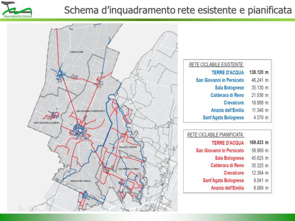 Schema d'inquadramento rete esistente e pianificata