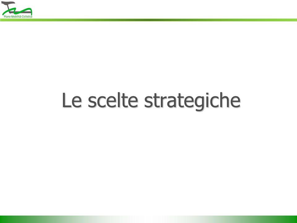 Le scelte strategiche