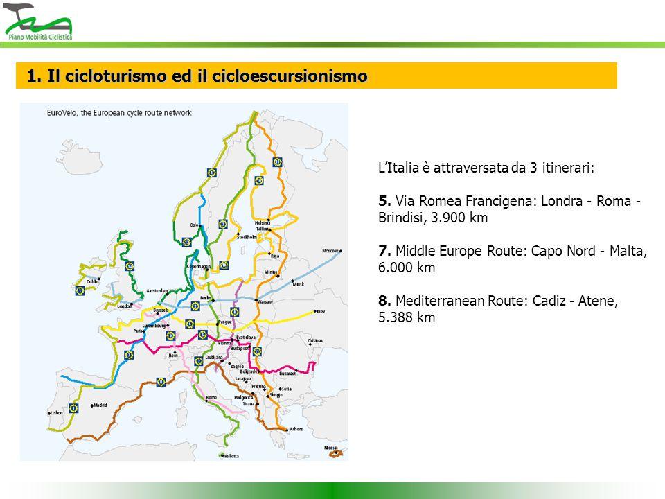 1. Il cicloturismo ed il cicloescursionismo 1. Il cicloturismo ed il cicloescursionismo L'Italia è attraversata da 3 itinerari: 5. Via Romea Francigen