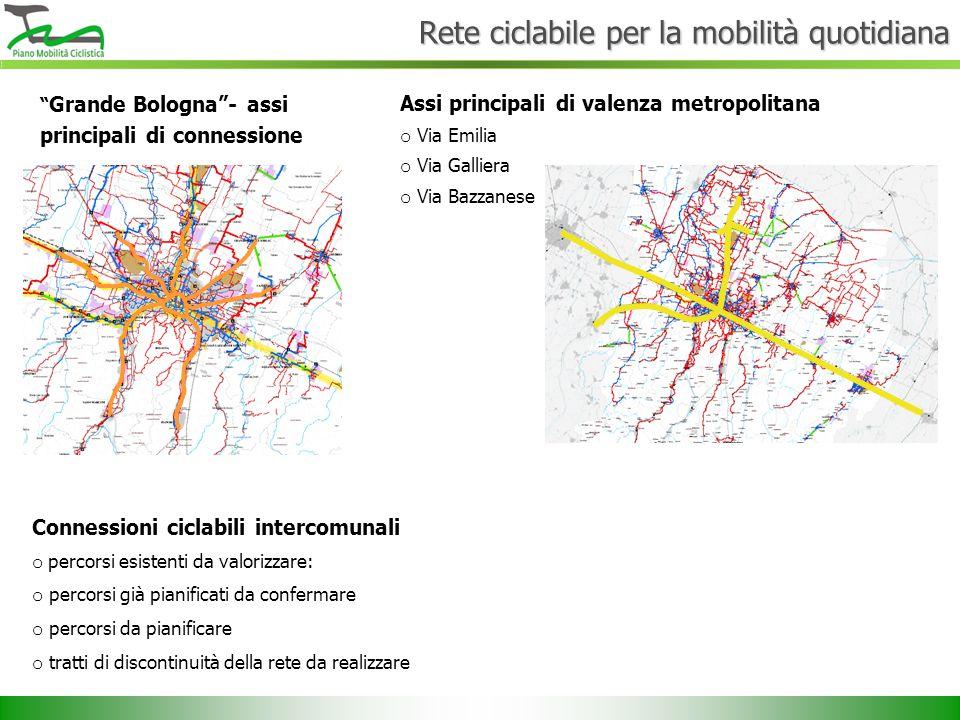 """Rete ciclabile per la mobilità quotidiana """" Grande Bologna""""- assi principali di connessione Assi principali di valenza metropolitana o Via Emilia o Vi"""