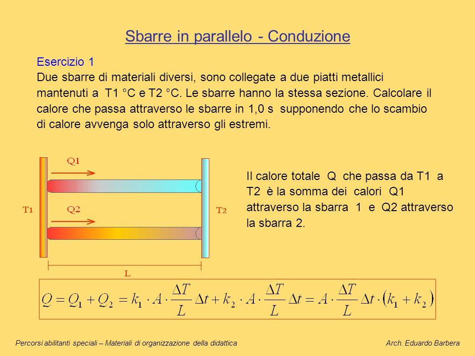 Sbarre in parallelo - Conduzione Il calore totale Q che passa da T1 a T2 è la somma dei calori Q1 attraverso la sbarra 1 e Q2 attraverso la sbarra 2.