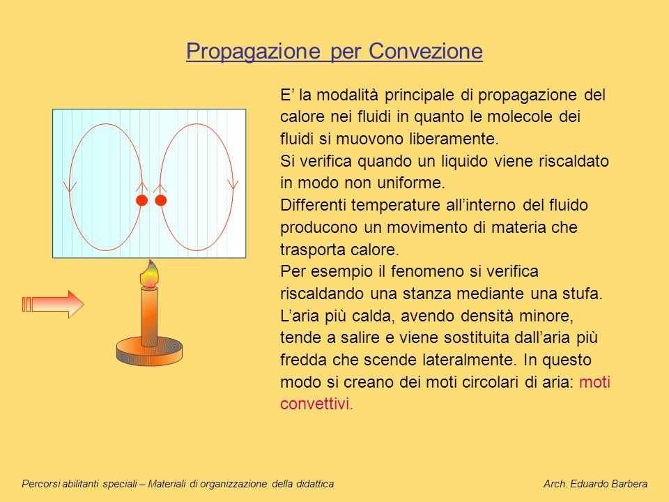 Propagazione per Convezione E' la modalità principale di propagazione del calore nei fluidi in quanto le molecole dei fluidi si muovono liberamente. S