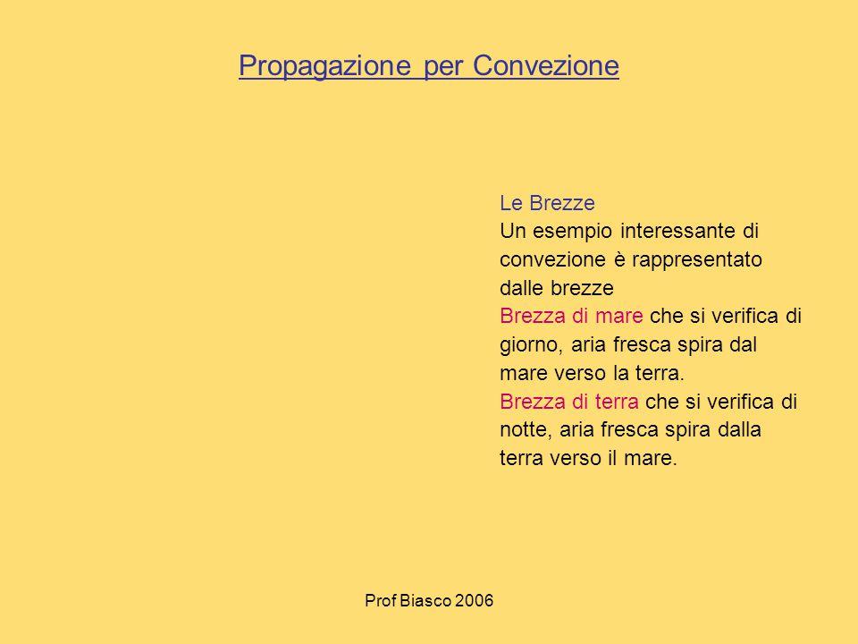 Prof Biasco 2006 Propagazione per Convezione Le Brezze Un esempio interessante di convezione è rappresentato dalle brezze Brezza di mare che si verifi