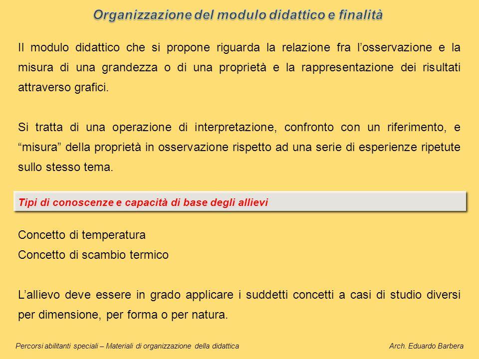 Il modulo didattico che si propone riguarda la relazione fra l'osservazione e la misura di una grandezza o di una proprietà e la rappresentazione dei