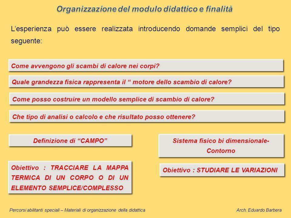 L'esperienza può essere realizzata introducendo domande semplici del tipo seguente: Percorsi abilitanti speciali – Materiali di organizzazione della d