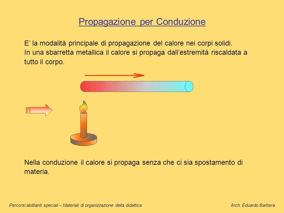 Propagazione per Conduzione E' la modalità principale di propagazione del calore nei corpi solidi. In una sbarretta metallica il calore si propaga dal