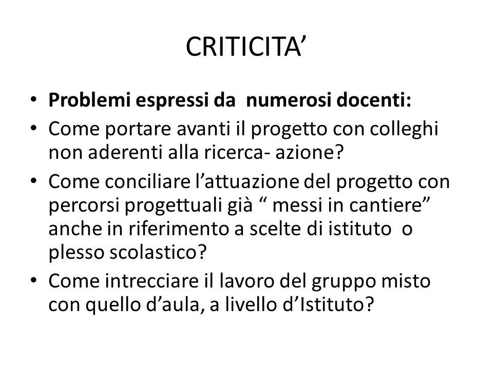 CRITICITA' Problemi espressi da numerosi docenti: Come portare avanti il progetto con colleghi non aderenti alla ricerca- azione? Come conciliare l'at
