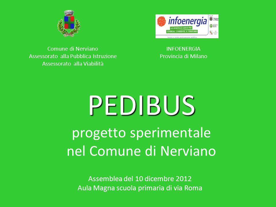 IPOTESI PERCORSI SCUOLA PRIMARIA DI S.ILARIO LINEA 1 PARTENZA :   Via Edison   Via Zara   Via Duca di Pistoia   Via Trento (scuola)