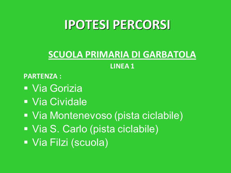 IPOTESI PERCORSI SCUOLA PRIMARIA DI GARBATOLA LINEA 1 PARTENZA :   Via Gorizia   Via Cividale   Via Montenevoso (pista ciclabile)   Via S.