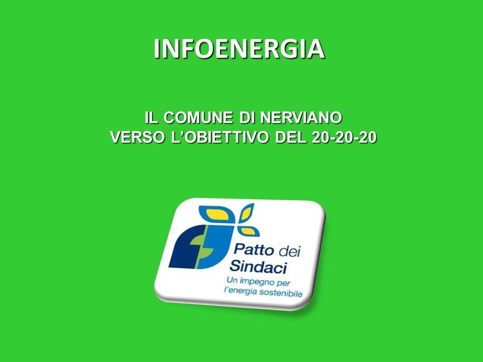 INFOENERGIA IL COMUNE DI NERVIANO VERSO L'OBIETTIVO DEL 20-20-20
