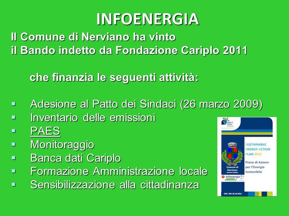 IPOTESI PERCORSI SCUOLA PRIMARIA DI VIA ROMA LINEA 4 PARTENZA :   Via Mascagni ang.