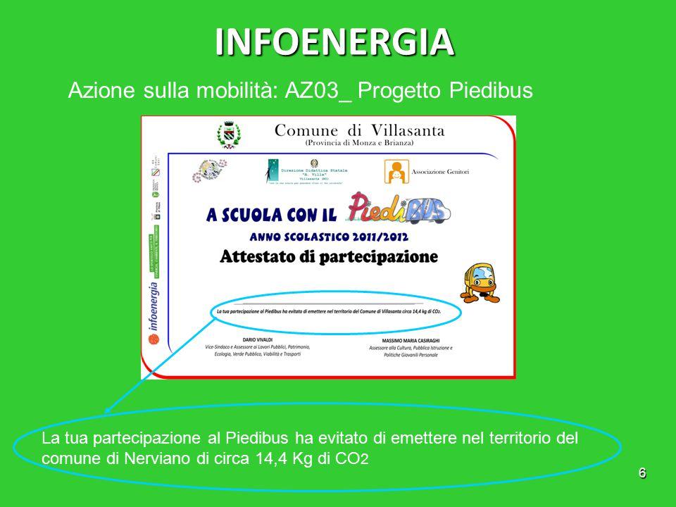 6 INFOENERGIA Azione sulla mobilità: AZ03_ Progetto Piedibus La tua partecipazione al Piedibus ha evitato di emettere nel territorio del comune di Nerviano di circa 14,4 Kg di CO 2