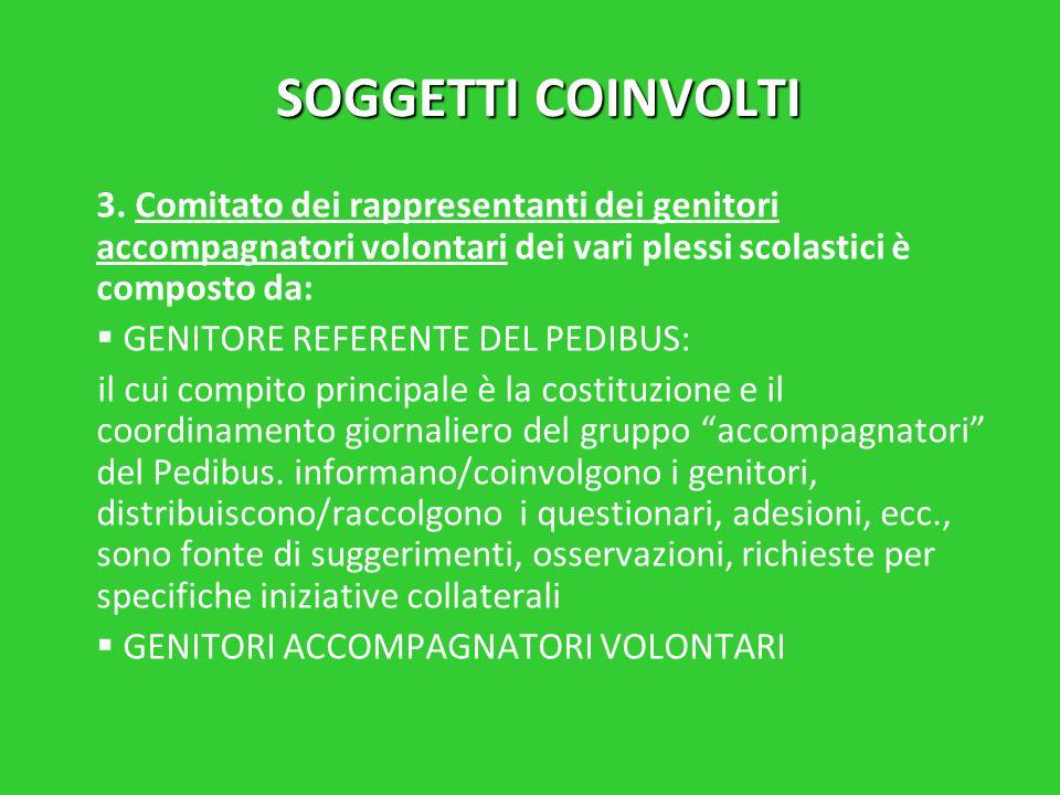 SOGGETTI COINVOLTI 3. 3.