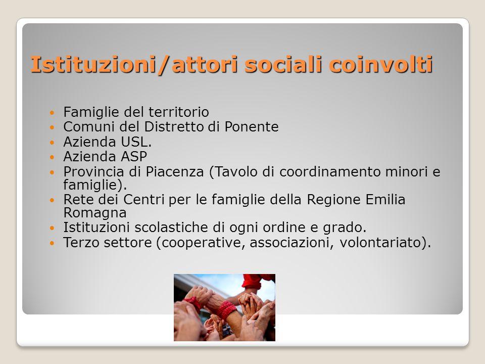 Risorse umane Assistente sociale Psicologa Mediatore culturale Mediatore familiare Consulente legale Assistente sanitaria