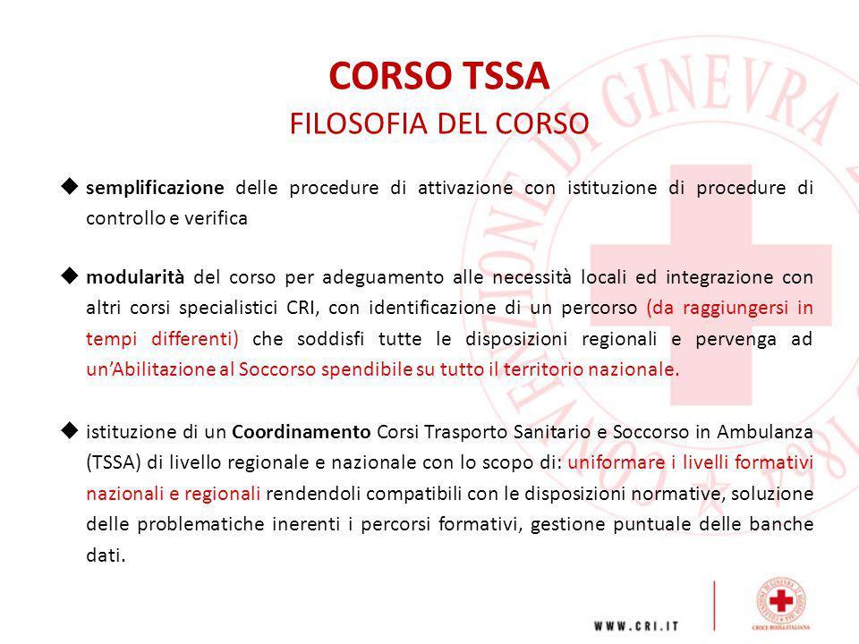 CORSO TSSA FILOSOFIA DEL CORSO  semplificazione delle procedure di attivazione con istituzione di procedure di controllo e verifica  modularità del