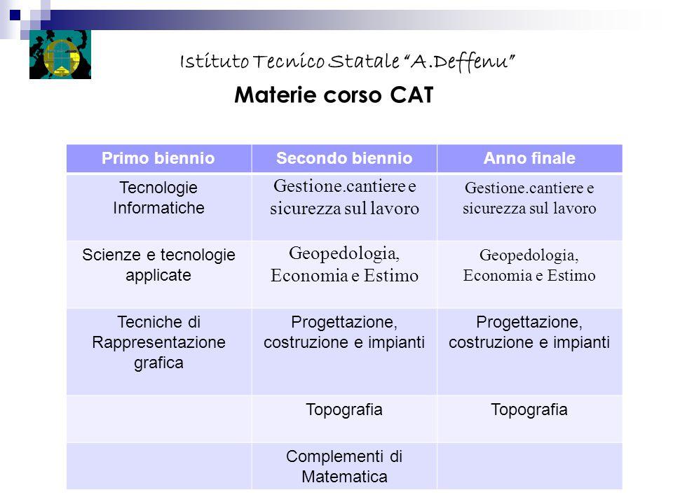 Materie corso CAT Primo biennioSecondo biennioAnno finale Tecnologie Informatiche Gestione.cantiere e sicurezza sul lavoro Scienze e tecnologie applic