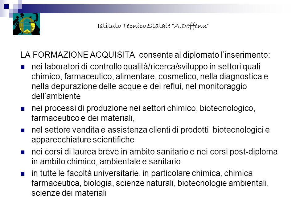 LA FORMAZIONE ACQUISITA consente al diplomato l'inserimento: nei laboratori di controllo qualità/ricerca/sviluppo in settori quali chimico, farmaceuti