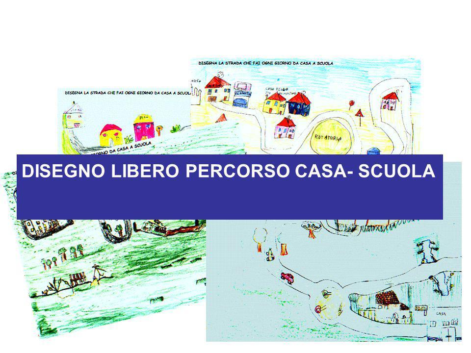 DISEGNO LIBERO PERCORSO CASA- SCUOLA