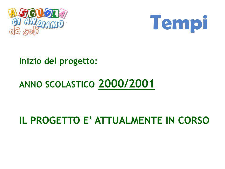 Inizio del progetto: ANNO SCOLASTICO 2000/2001 IL PROGETTO E' ATTUALMENTE IN CORSO