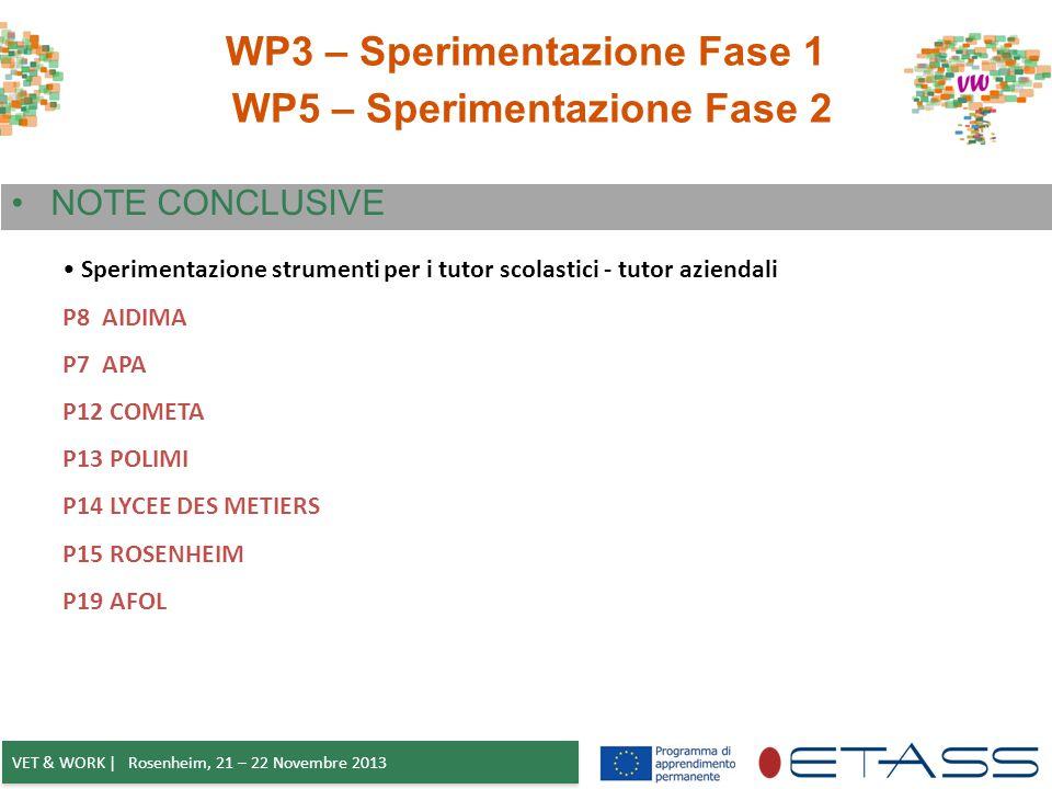 WP3 – Sperimentazione Fase 1 WP5 – Sperimentazione Fase 2 NOTE CONCLUSIVE VET & WORK | Rosenheim, 21 – 22 Novembre 2013 Sperimentazione strumenti per i tutor scolastici - tutor aziendali P8 AIDIMA P7 APA P12 COMETA P13 POLIMI P14 LYCEE DES METIERS P15 ROSENHEIM P19 AFOL