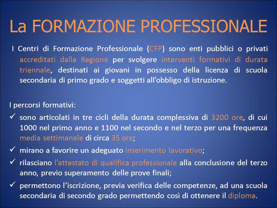 La FORMAZIONE PROFESSIONALE I Centri di Formazione Professionale (CFP) sono enti pubblici o privati accreditati dalla Regione per svolgere interventi